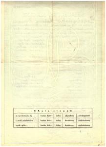świadectwo II-gie półrocze drugiej klasy Sześcioklasowej Szkoły Ćwiczeń przy Państw Seminarium Nauczycielskim Żeńskim we Lwowie czerwiec 1932 rewers