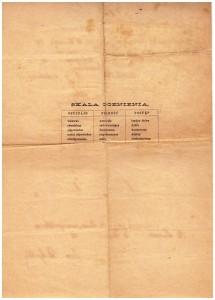 świadectwo klasy IV szkoły ćwiczeń przy seminarium nauczycielskim we Lwowie 1880 r skala ocen