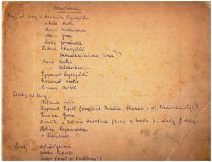 Brzuchowice zdjęcie zbiorowe opis